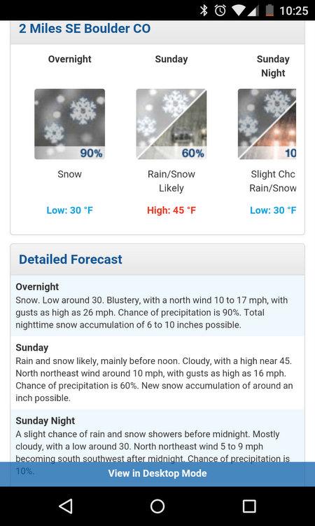 snowforcast